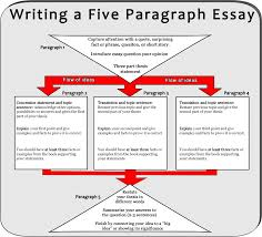 sample essay with quotes 5 page essays mla format sample paper with cover page and outline mla format