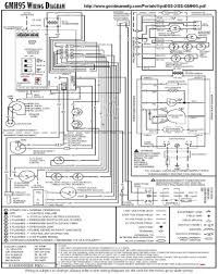 coleman mobile home furnace wiring diagram fitfathers me and for
