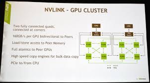 Nvidia Unveils The Dgx 1 Hpc Server 8 Teslas 3u Q2 2016