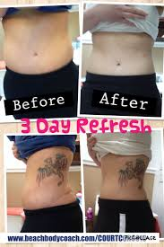 Pumpkin Enzyme Peel Before And After by Best 25 No Bloat Ideas On Pinterest Anti Bloating Foods What