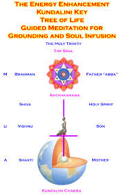 internal taoist alchemy and energy enhancement
