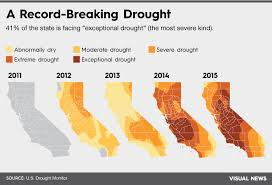 california map drought california drought part 1 trust our food