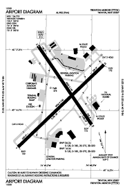 New York Airport Map Terminals by Trenton U2013mercer Airport Wikipedia