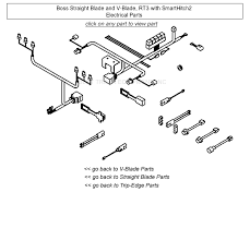 boss wireing harness diagram wiring diagrams for diy car repairs