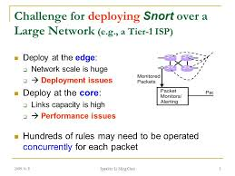 Challenge Snort Rule Based Anomaly Detection On Ip Flows Ppt