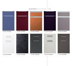 High Gloss Acrylic Kitchen Cabinet Door Design Buy Acrylic - High gloss kitchen cabinet doors