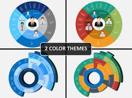 Circular Org Chart Powerpoint Template Sketchbubble Powerpoint Chart Template