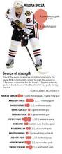215 best chicago blackhawks images on pinterest chicago