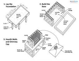 Outdoor Cinder Block Fireplace Plans - lakehouse