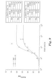 patent us6762036 cellular physiology workstations for automated