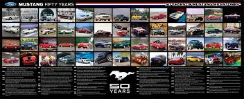 milestones 50 years of the ford mustang stangtv
