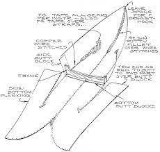 the 25 best canoe plans ideas on pinterest canoe build your