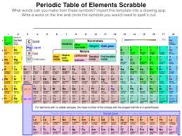 periodic table of elements scrabble dryden art