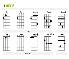 chord charts examples in word pdf detailed beginner guitar chord