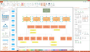 organizational charts solution conceptdraw com