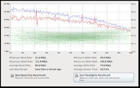 Hard Drive Bench Mark Howto Linux Check Ide Sata Hard Disk Transfer Speed U2013 Nixcraft