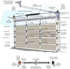 Overhead Door Hinges Garage Door Parts K B Garage Door Company In Las Vegas