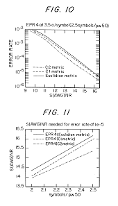 patent us6201839 method and apparatus for correlation sensitive