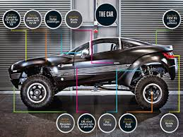 kit cars to build how to build a car