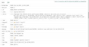 grok pattern exles grok pattern to filter postfix gets duplicated fields crosspost
