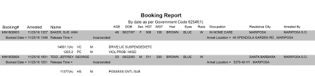 mariposa county daily sheriff and booking report for friday
