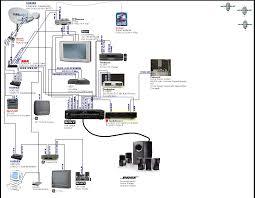 home theater speaker wiring diagram agnitum me