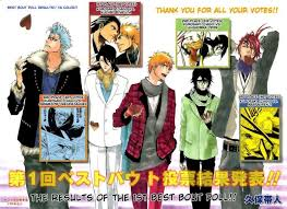bleach manga color pages coloring pages ideas