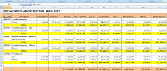 Amortization Schedule Excel Template Free Pass Exams Prepaid Expense Amortization Template To Automate Your