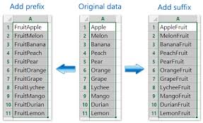 how to add prefix or suffix to range of cells in excel