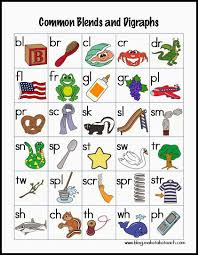 simple resume exles images of digraph consonants common consonant blends and digraphs cue card consonant blends