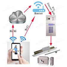 front door video camera wireless wifi 3g 4g video door phone with hd camera ip doorphone