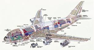plan siege a380 air plan de cabine singapore airlines airbus a380 800 four class v1