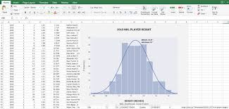 Excel Spreadsheet To Graph Make A Histogram Chart Online With Plotly And Excel