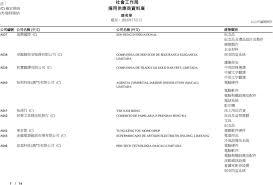 si鑒e banque de axa si鑒e social 100 images 10 張宇峰cheung yu ung 新界屯門屯喜