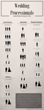 wedding ceremony processional who walk groom aisle processional order search and