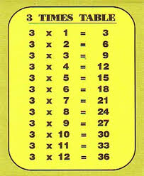multiplication times table chart printable times table chart hottest printable times table