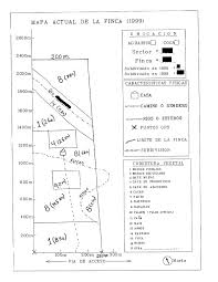 survey instruments u0026 sketch maps u2014 cpc ecuador projects