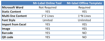 mr182 online print tool 30 flag cable labels 84 x 26mm a4