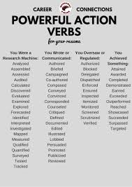 Strong Words For Cover Letter verbs for resume cover letter regarding list strong the