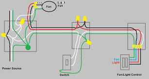 Wiring For Ceiling Fan With Light How To Wire A Ceiling Fan With Light Kit And Two Switches