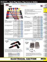 discount spark plugs and wires from mid usa for harley davidson