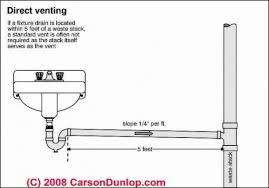 Kitchen Sink Drain Pipe by Waste Pipe Size Kitchen Sink Best Kitchen Ideas 2017
