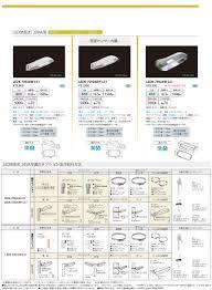 Light Type Auc Yusac Rakuten Global Market Led Lighting Led Security Light