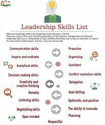 Communications Skills Resume Resume Skills Example Leadership Skills Resume Examples Peachy