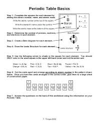 periodic table activity answers periodic table a periodic table large size image periodic table zoom