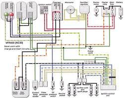 yzf600r wiring diagram diagram wiring diagrams for diy car repairs