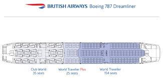 boeing 767 floor plan british airways orders more boeing 787s details seating 15001500