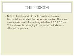 Development Of The Periodic Table Development Of The Periodic Table