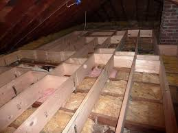 attic flooring images reverse search