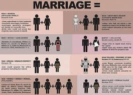 omg marriage according to the bible all i can say is wow